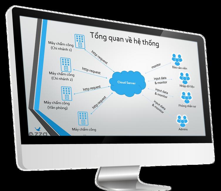 Sơ lược quy trình hoạt động của máy chấm công cloud